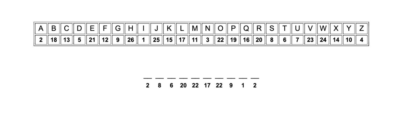Fotografia de jogo de letras en torno da obra de Fernando Pessoa