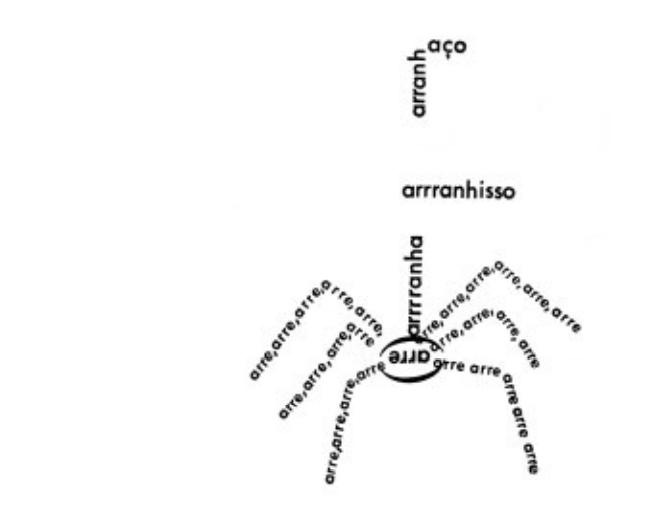 Exemplo de poesia experimental: aranhiço
